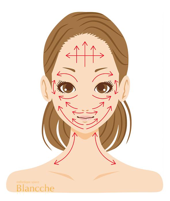 皮膚割線マッサージ